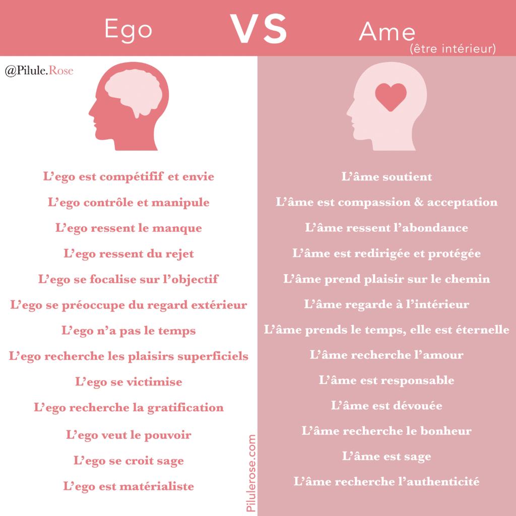 Ego VS Ame